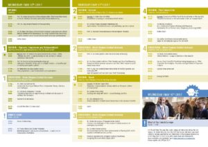 6. International Bioeconomy Conference Program